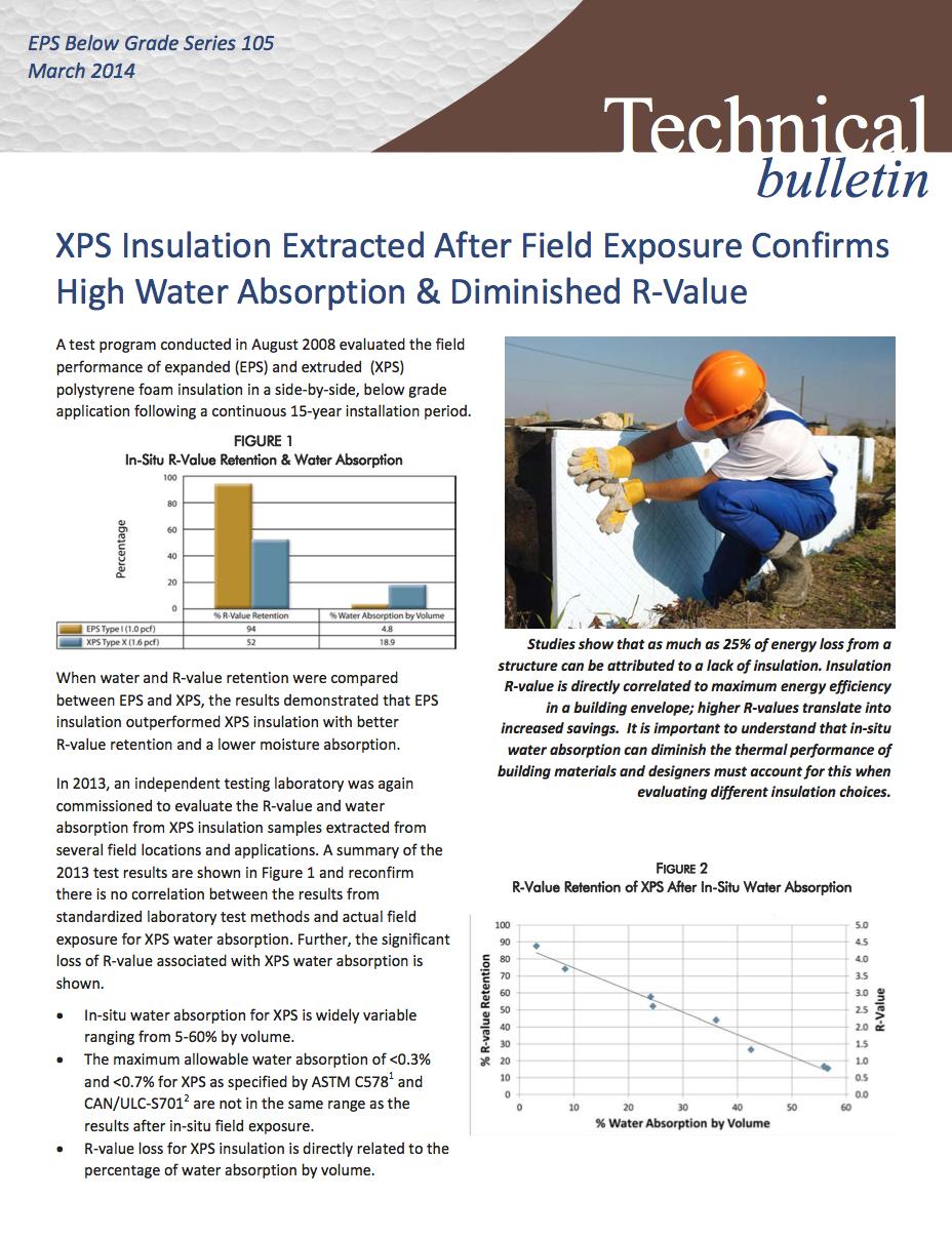 New Below Grade Data Released Eps Vs Xps Insulation Insulfoam
