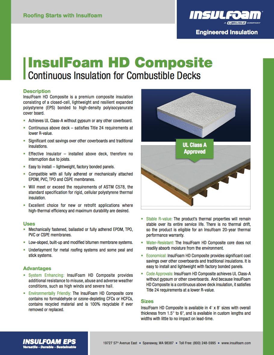 Product Feature Durable Energy Efficient Composite