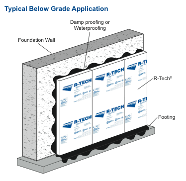 Insulfoam Eps Insulation Detail Drawings