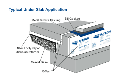 Insulfoam below grade under slab foundation insulation for Glass block r value