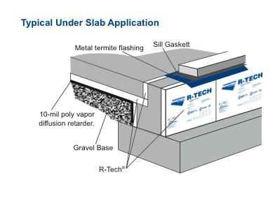 Insulfoam below grade under slab foundation insulation for Slab on grade foundation cost