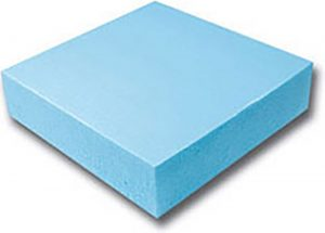 Types Of Insulation Compare Rigid Foam Insulation Eps