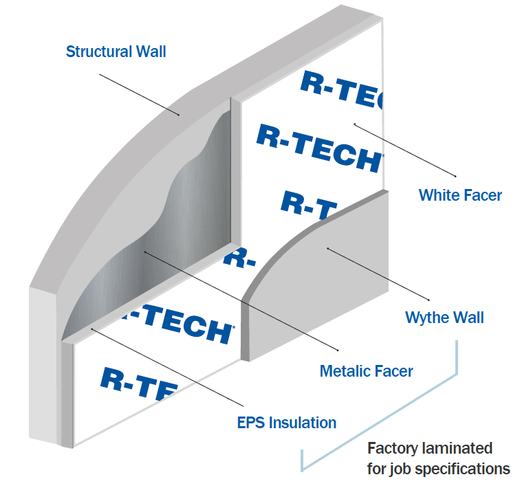 Product Feature R Tech Insulated Tilt Up Wall Insulfoam
