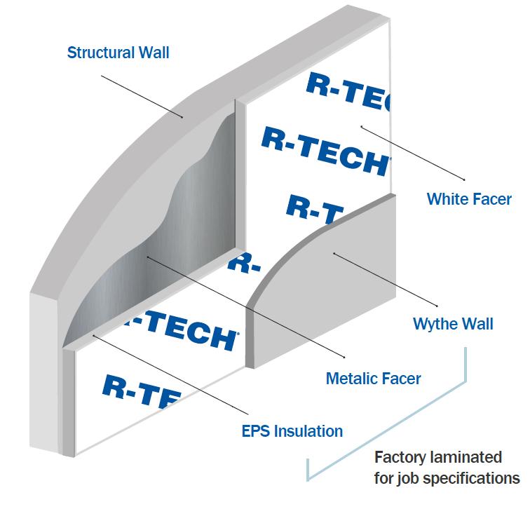 Product Feature R Tech Insulated Tilt Up Wall Insulfoam