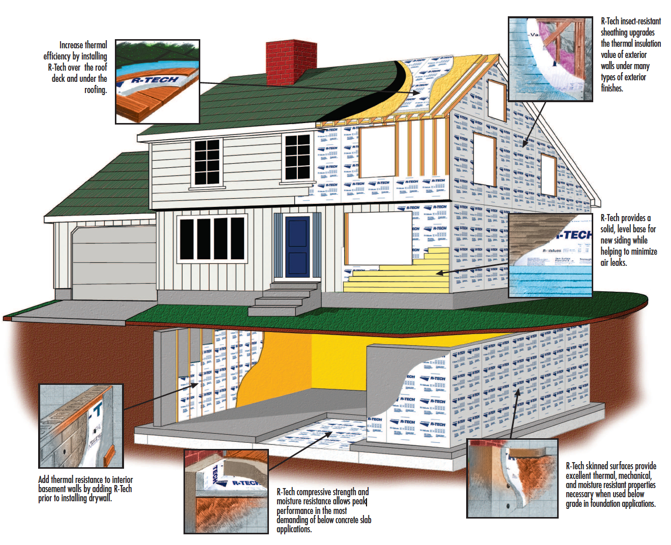 Home insulation solutions insulfoam residential insulation for Types of insulation for basement