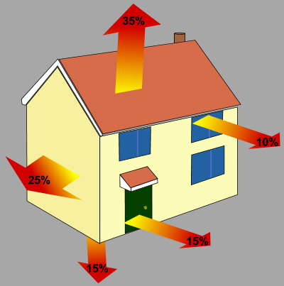 If you think your home is well insulated, you may want to do a double take